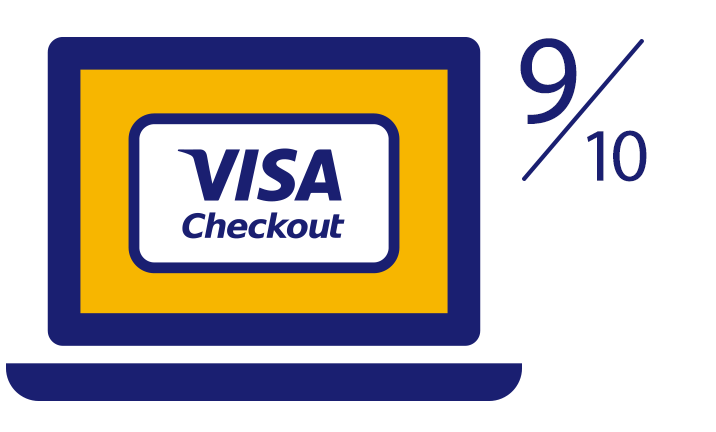 9 out of 10 would like to continue visa checkout