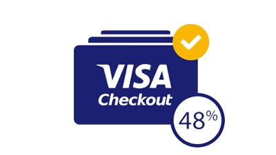 48% more transactions with Visa Checkout buyers across all e-commerce sites