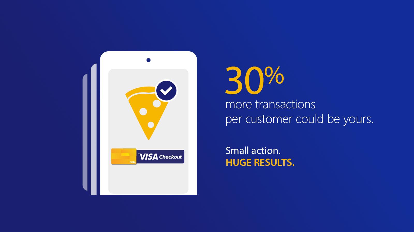 visa usa run your business small business tools visa