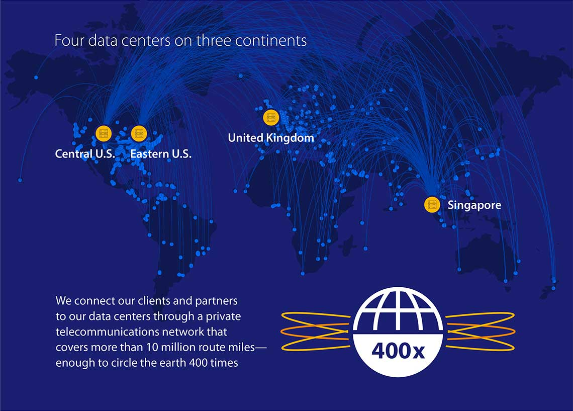 four data centers on three continents visa