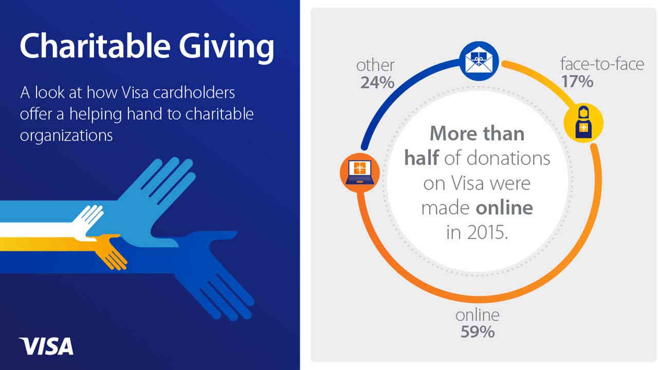 charitable-giving_infographic-1280x720