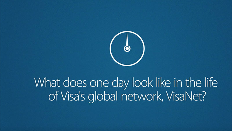 "Image showing a sentence which says, ""What does one day look like in the life of Visa's global network, VisaNet?"""