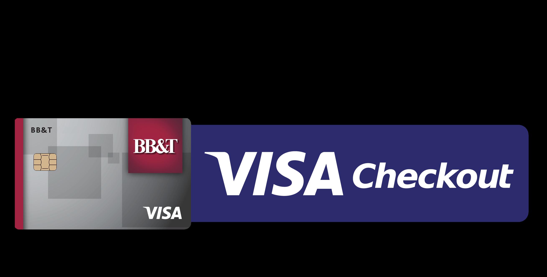 Visa Checkout | Digital Wallets Innovation | Visa