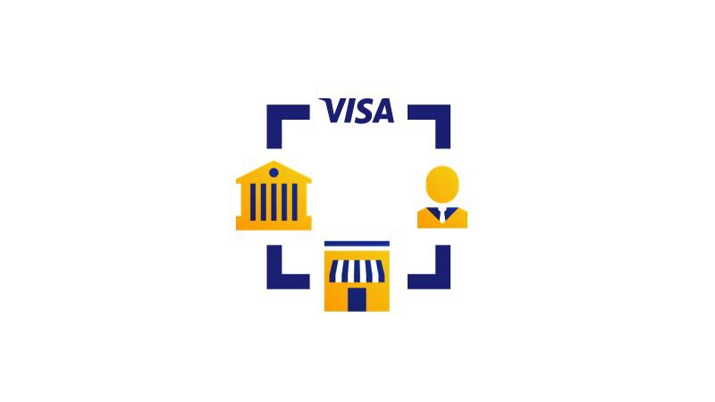 Verified by Visa | Visa Verification & Consumer Protection | Visa