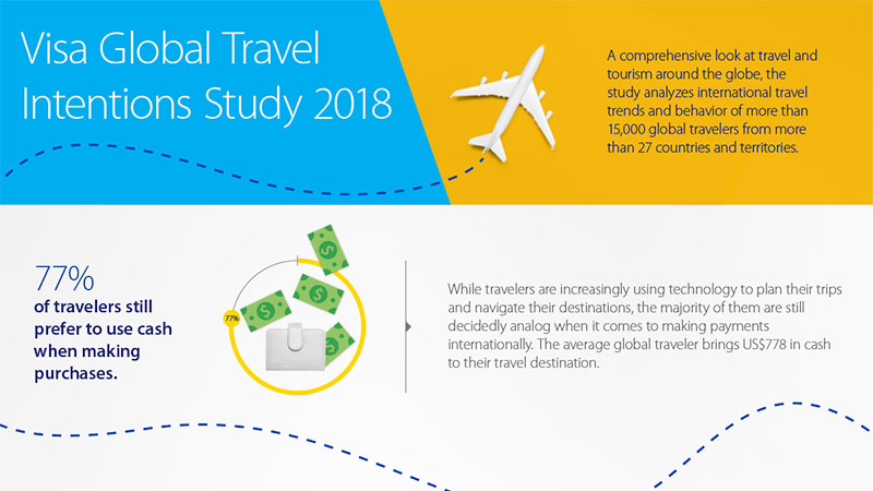 IGFX_Global Travel Intentions Study 2018_v5