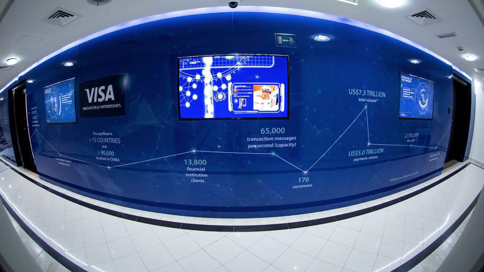 Visa Dubai Innovation center wall
