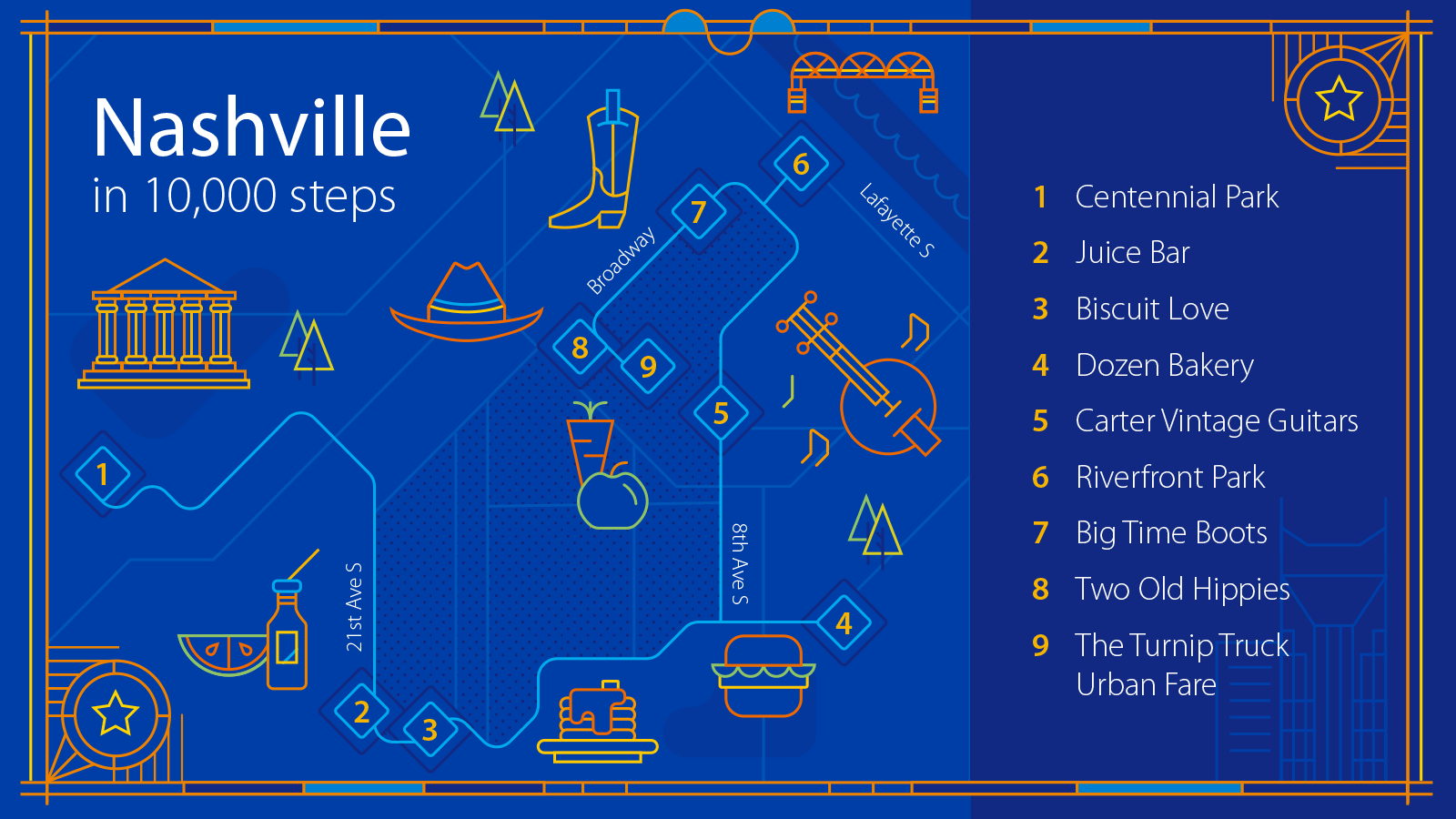 nashville-cashless-walking-tour-map-1600x900