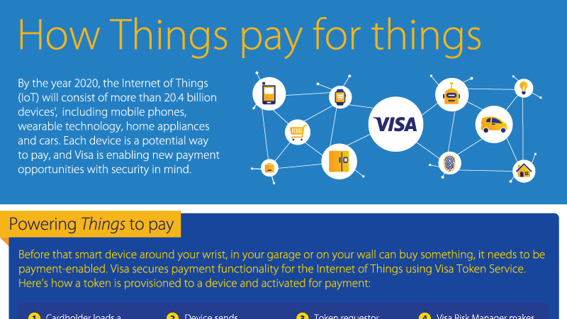 how-things-pay-preview-800x450